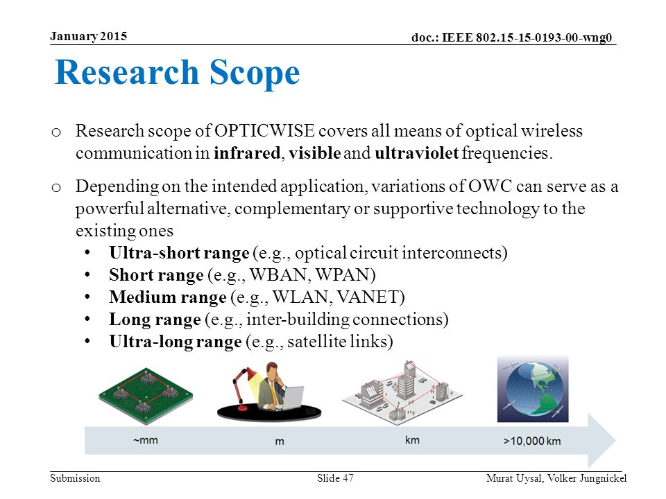 January 2015 Research Scope.