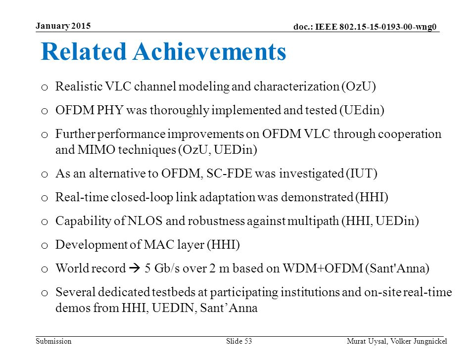 January 2015 Related Achievements. Realistic VLC channel modeling and characterization (OzU) OFDM PHY was thoroughly implemented and tested (UEdin)