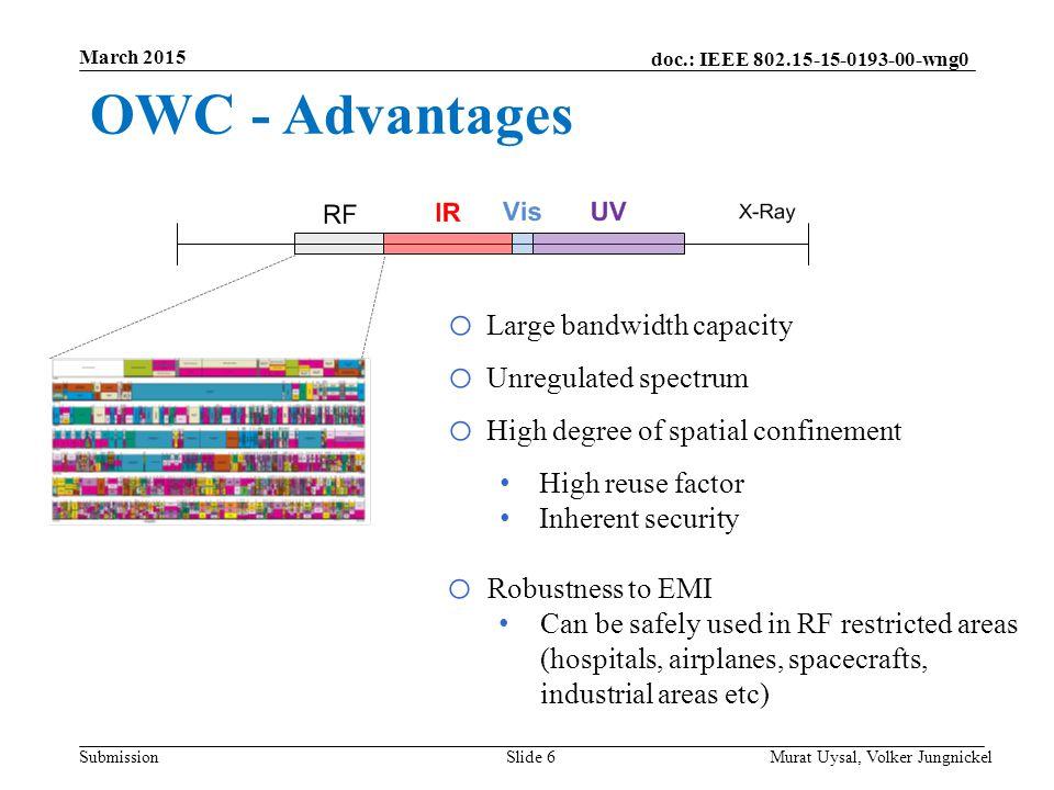 OWC - Advantages Large bandwidth capacity Unregulated spectrum