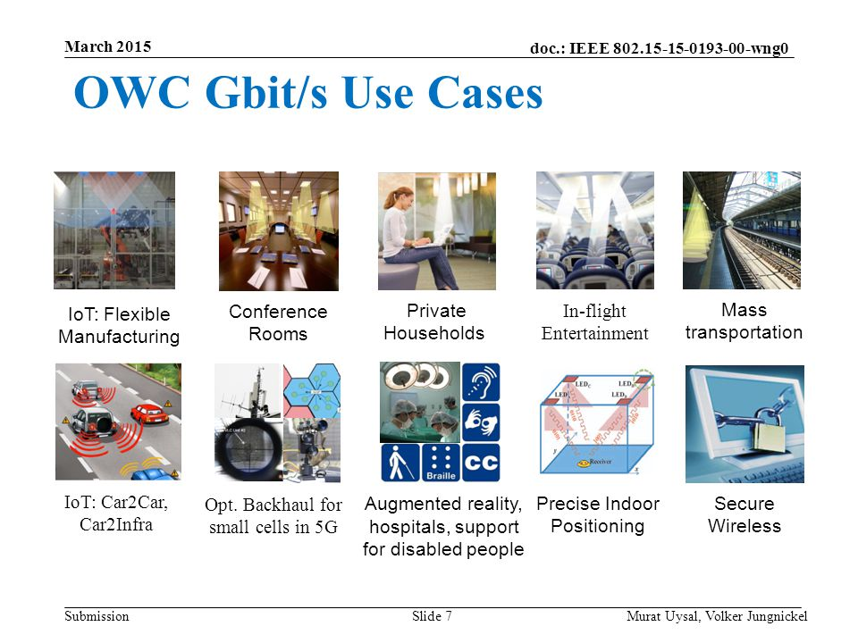 OWC Gbit/s Use Cases Conference Rooms Private Households