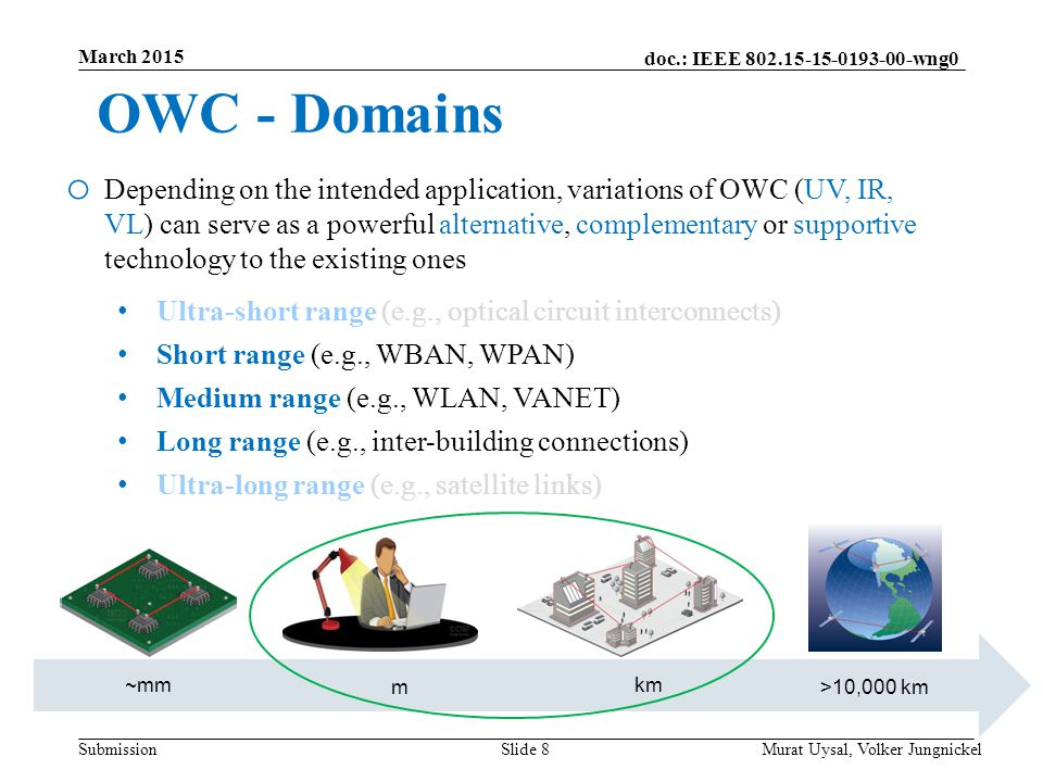 March 2015 OWC - Domains.