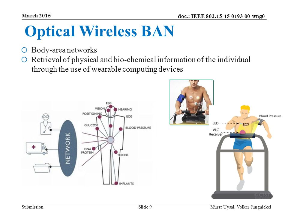 Optical Wireless BAN Body-area networks
