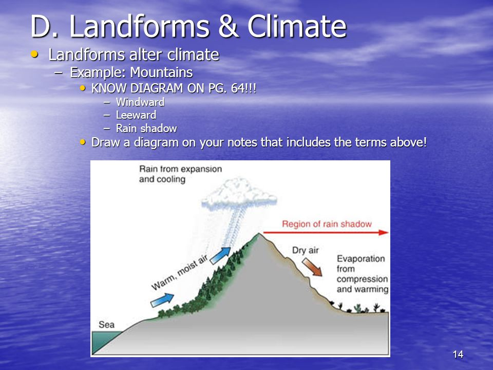 D. Landforms & Climate Landforms alter climate Example: Mountains