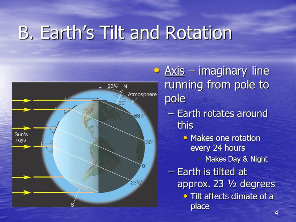 B. Earth's Tilt and Rotation