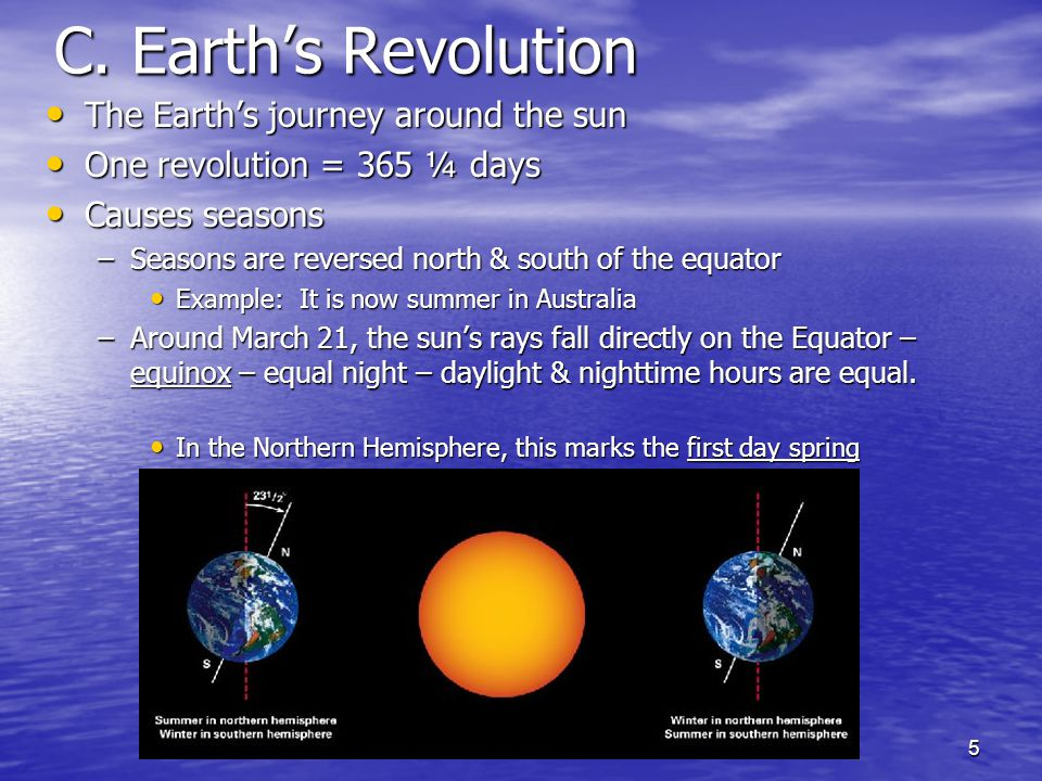 C. Earth's Revolution The Earth's journey around the sun