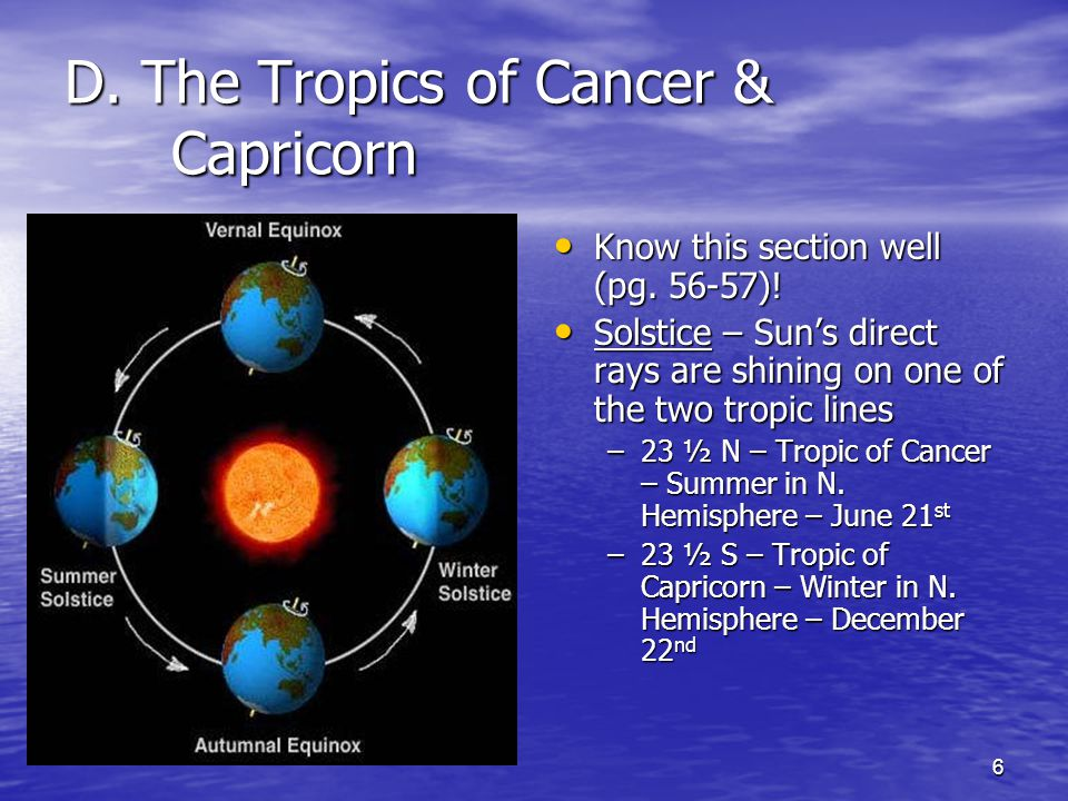 D. The Tropics of Cancer & Capricorn