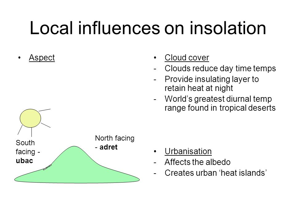 Local influences on insolation