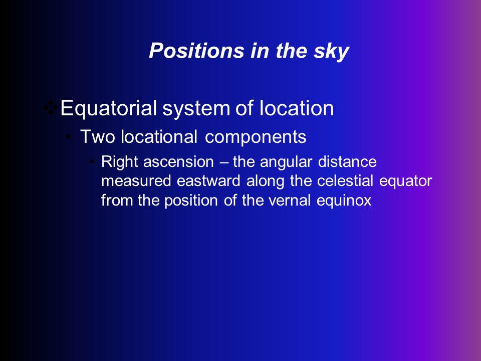 Equatorial system of location