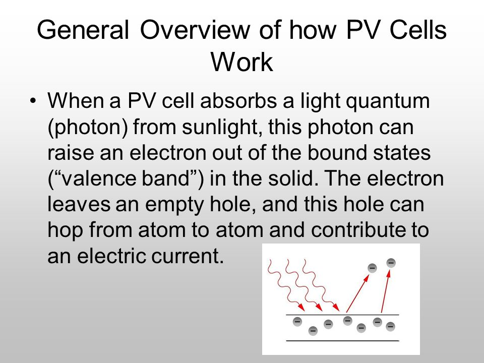 General Overview of how PV Cells Work