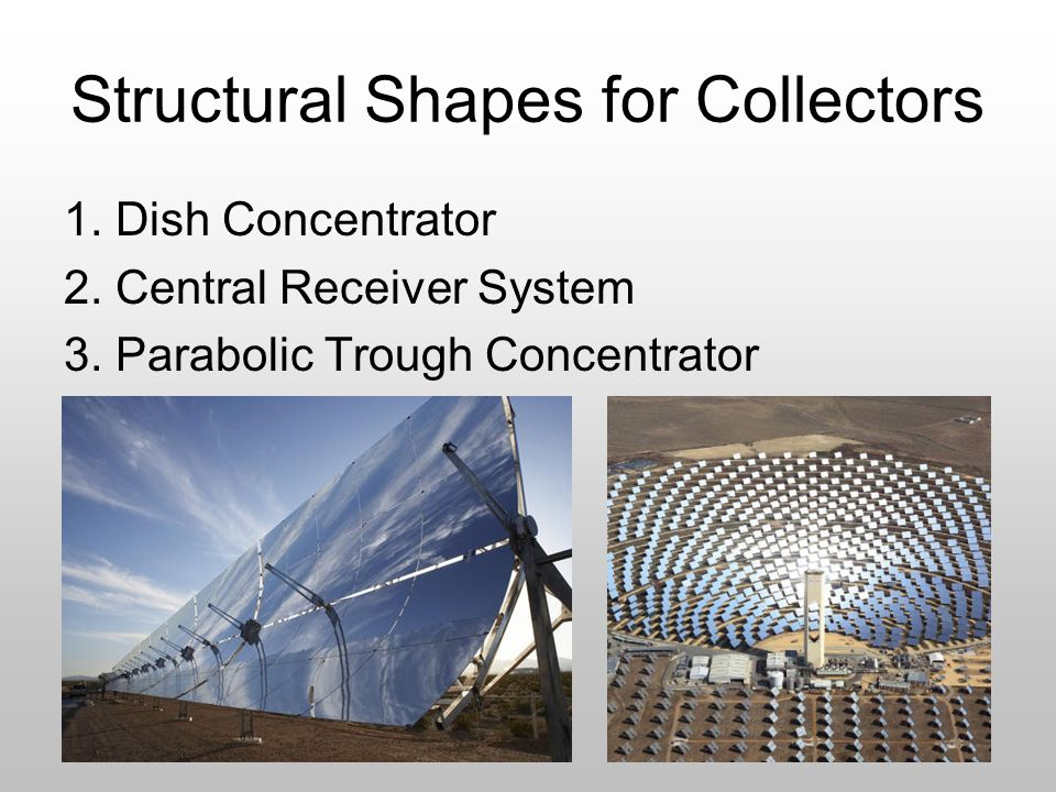 Structural Shapes for Collectors