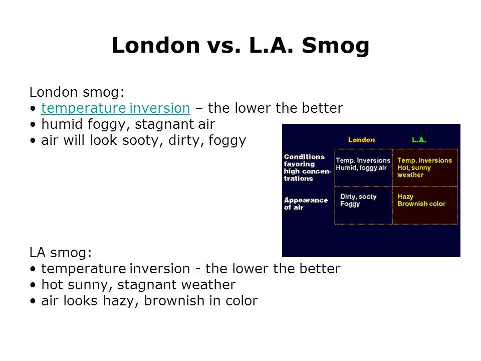 London vs. L.A. Smog London smog: