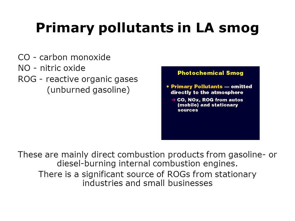 Primary pollutants in LA smog
