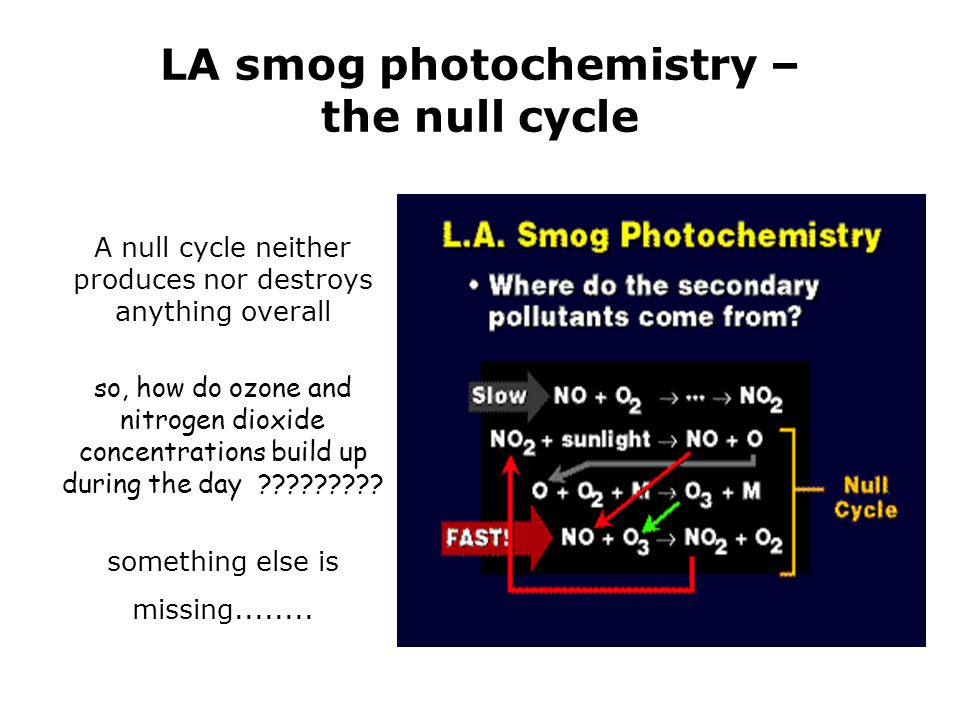 LA smog photochemistry – the null cycle