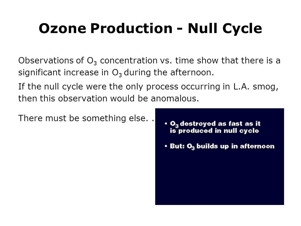 Ozone Production - Null Cycle