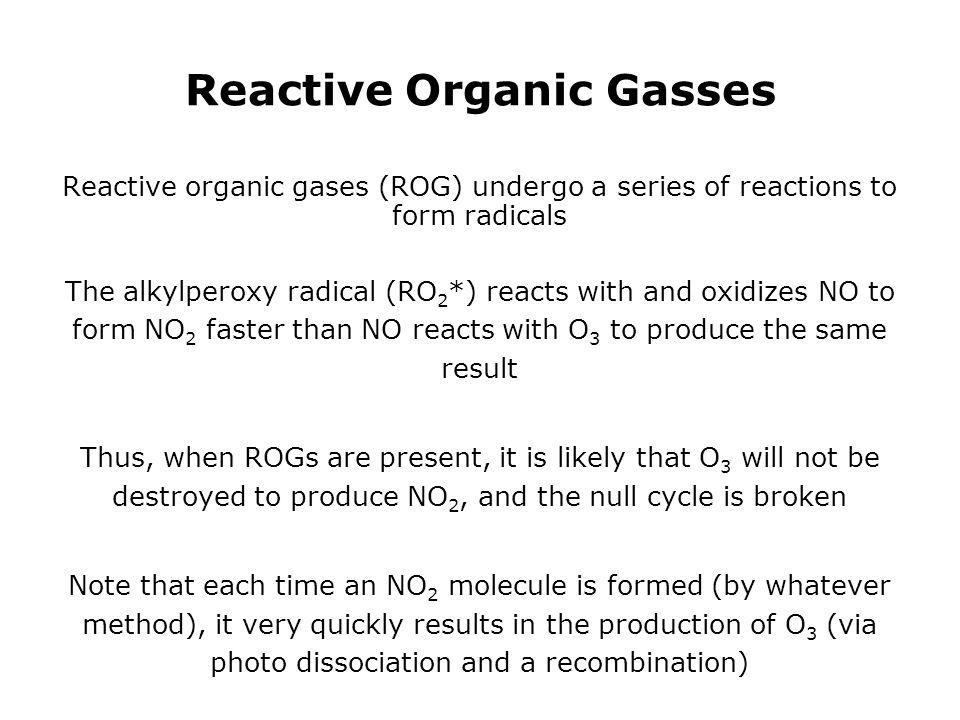 Reactive Organic Gasses