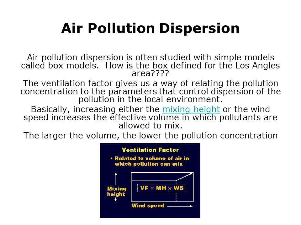 Air Pollution Dispersion