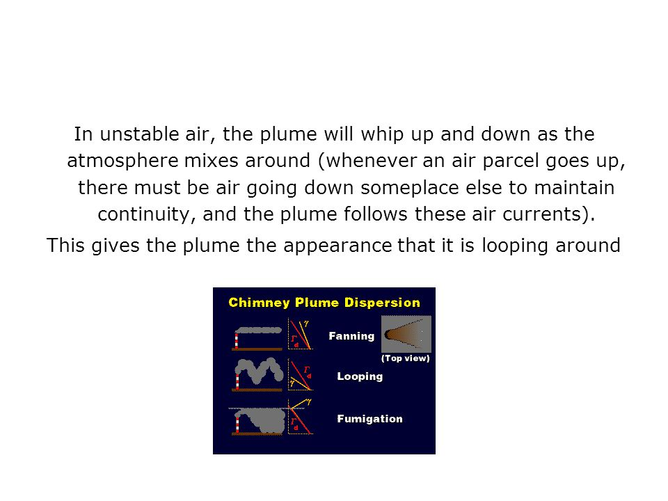 This gives the plume the appearance that it is looping around