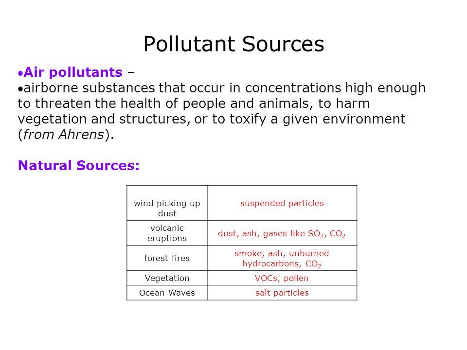 Pollutant Sources Air pollutants –