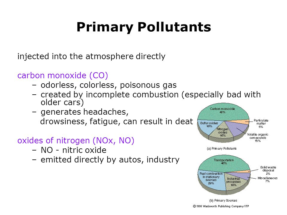 Primary Pollutants injected into the atmosphere directly