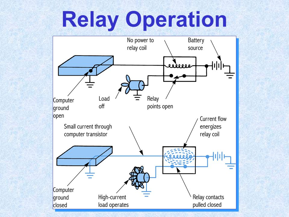 Relay Operation