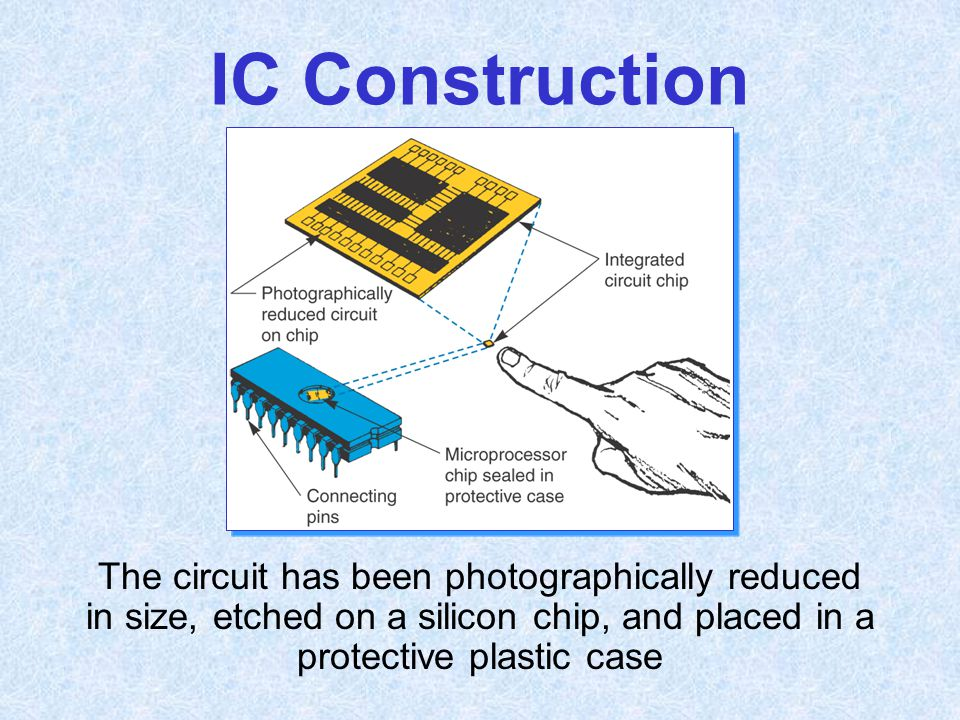 IC Construction The circuit has been photographically reduced in size, etched on a silicon chip, and placed in a protective plastic case.
