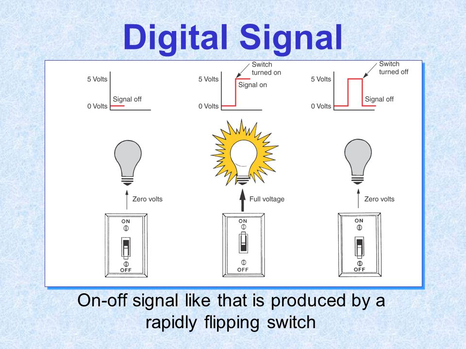On-off signal like that is produced by a rapidly flipping switch