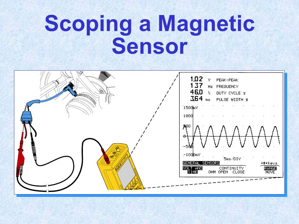 Scoping a Magnetic Sensor