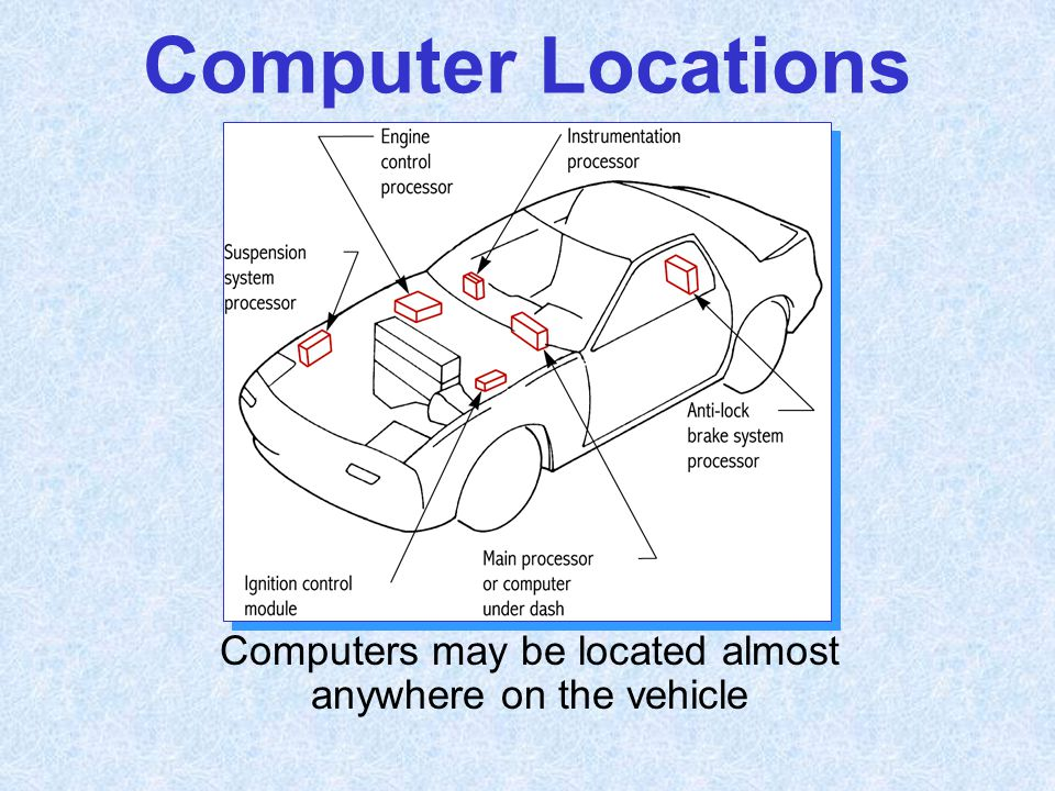 Computers may be located almost anywhere on the vehicle