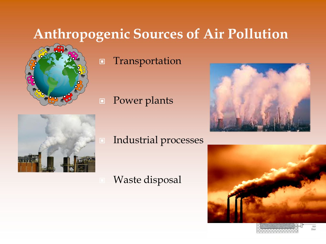 Anthropogenic Sources of Air Pollution