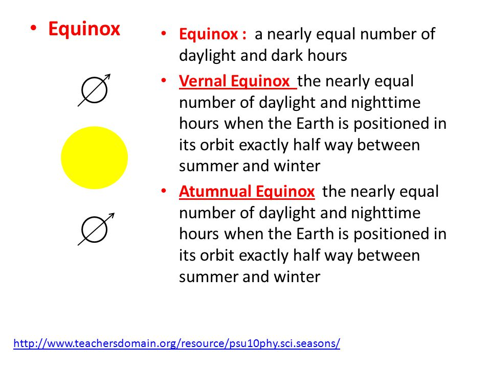 Equinox Equinox : a nearly equal number of daylight and dark hours