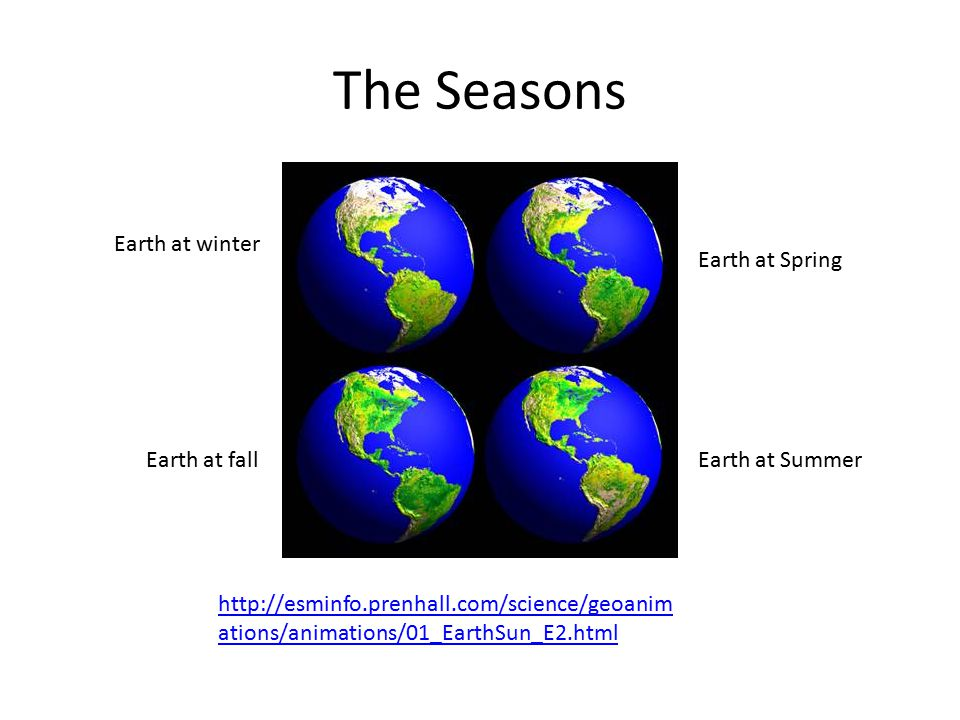 The Seasons Earth at winter Earth at Spring Earth at fall