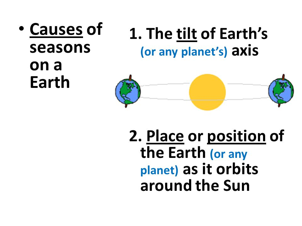 Causes of seasons on a Earth