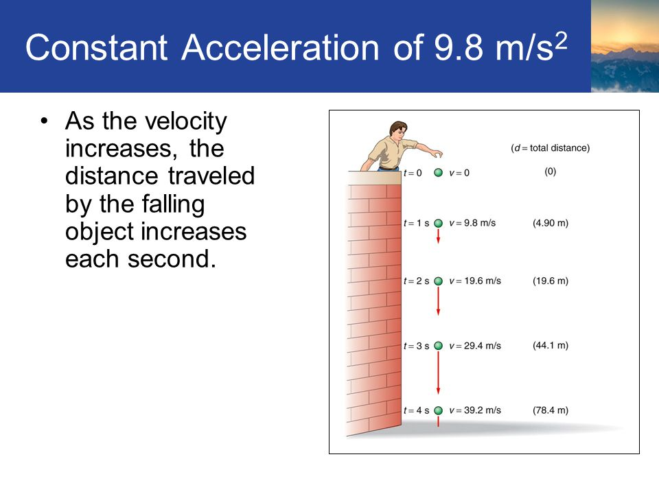 Constant Acceleration of 9.8 m/s2