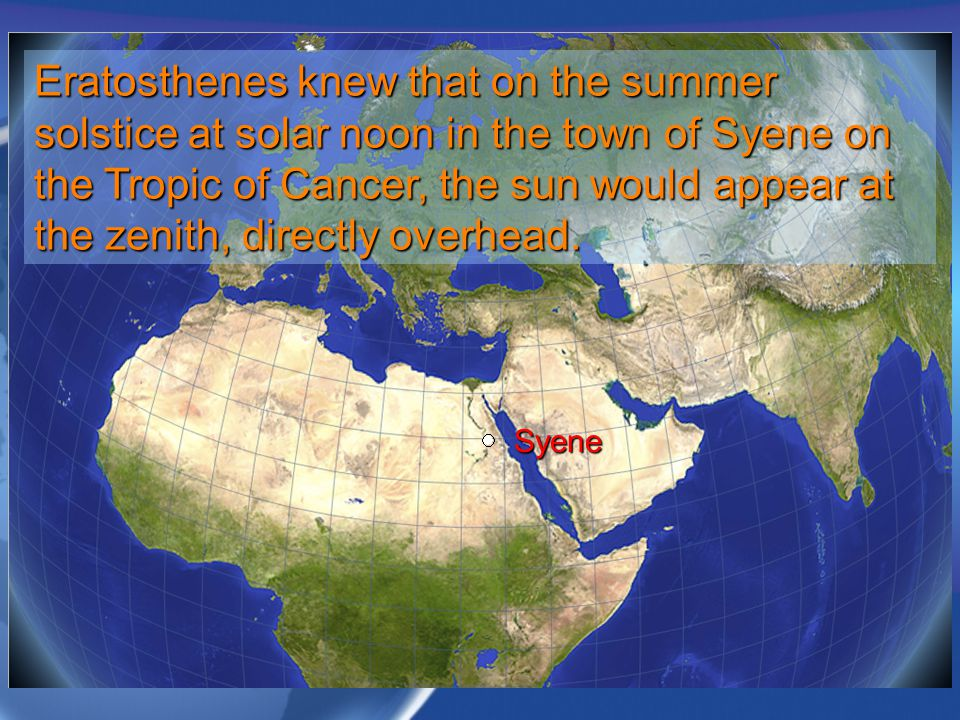 Eratosthenes knew that on the summer solstice at solar noon in the town of Syene on the Tropic of Cancer, the sun would appear at the zenith, directly overhead.