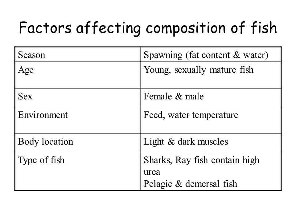 Factors affecting composition of fish