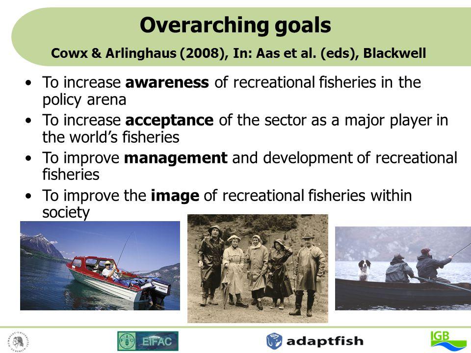 Overarching goals Cowx & Arlinghaus (2008), In: Aas et al
