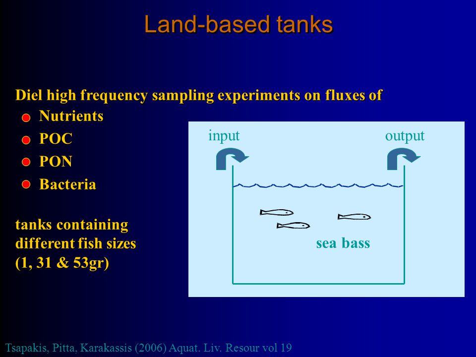 Land-based tanks Diel high frequency sampling experiments on fluxes of