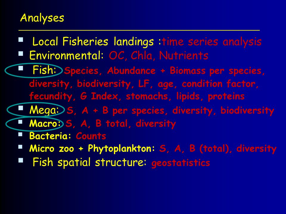 Local Fisheries landings :time series analysis