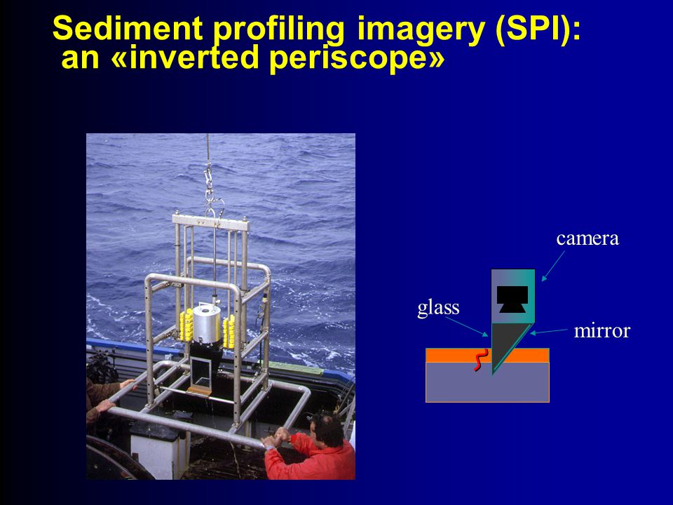 Sediment profiling imagery (SPI): an «inverted periscope»