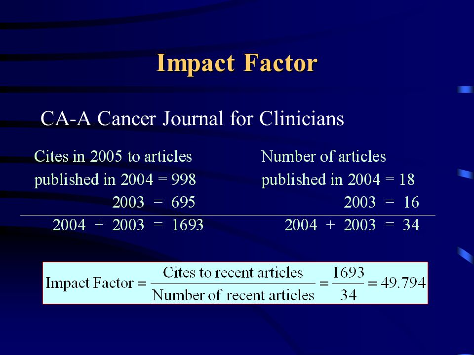 Impact Factor CA-A Cancer Journal for Clinicians