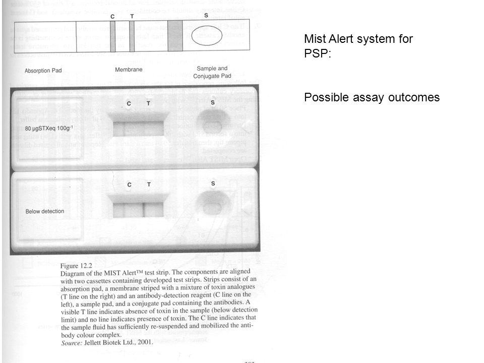 Mist Alert system for PSP: