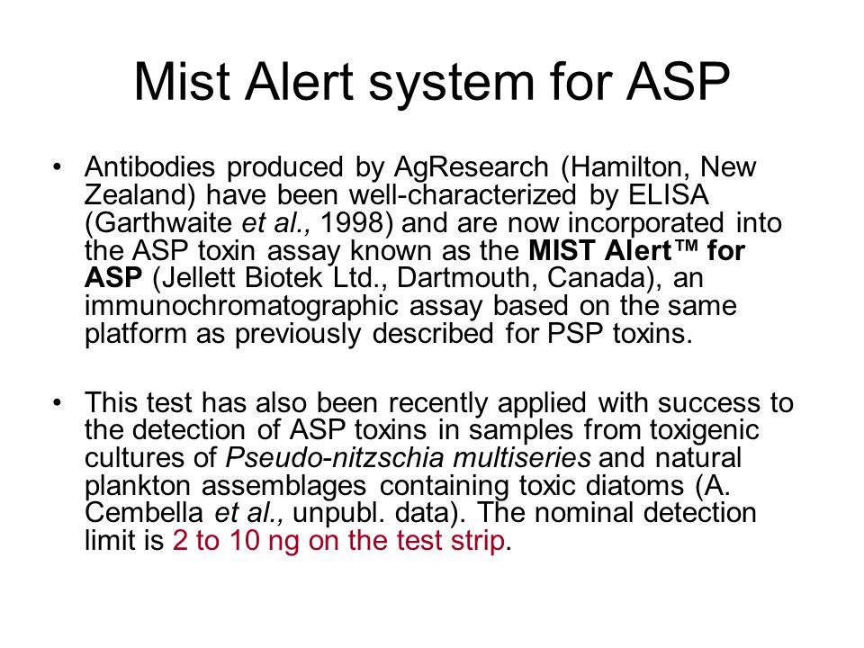 Mist Alert system for ASP