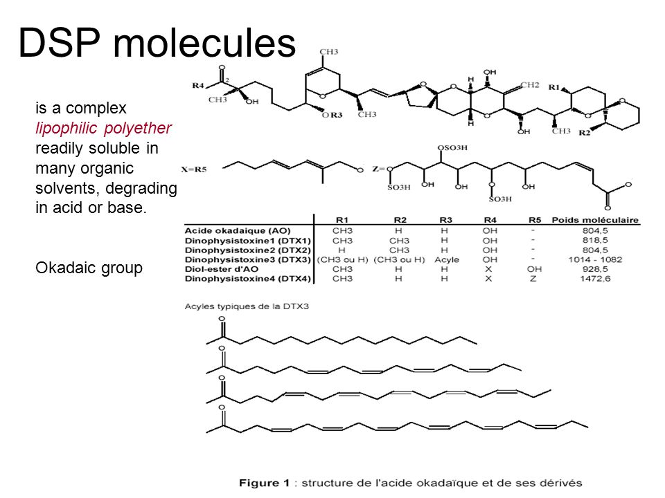 DSP molecules is a complex lipophilic polyether readily soluble in many organic solvents, degrading in acid or base.