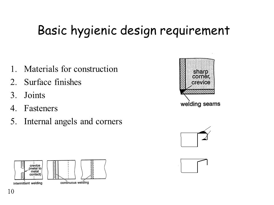Basic hygienic design requirement