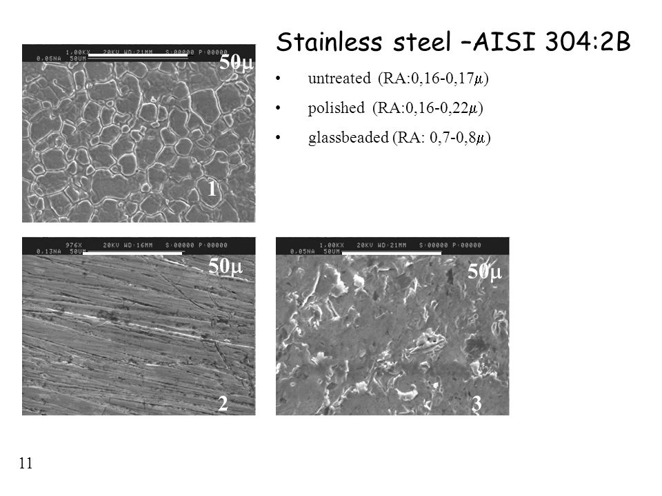 Stainless steel –AISI 304:2B