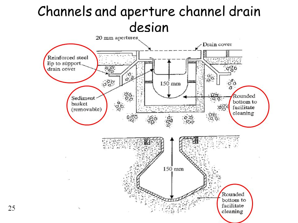 Channels and aperture channel drain design