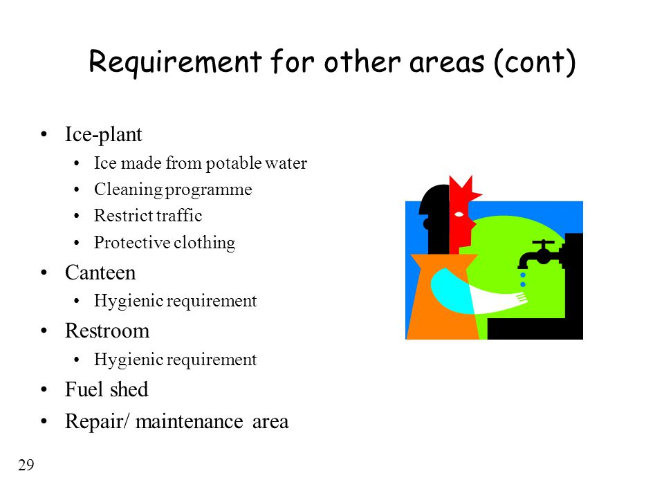 Requirement for other areas (cont)