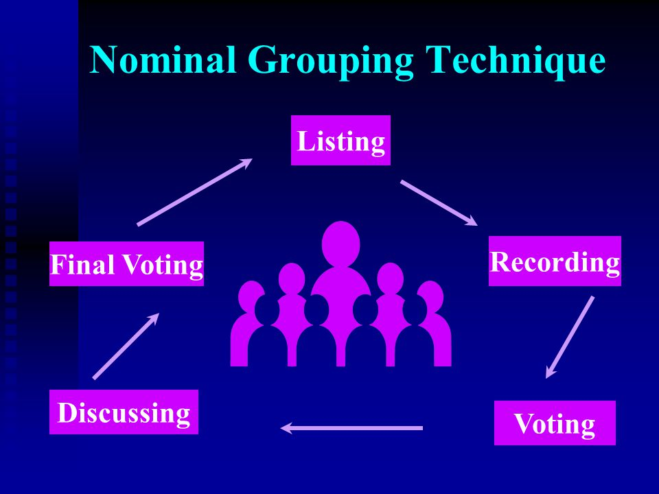 Nominal Grouping Technique
