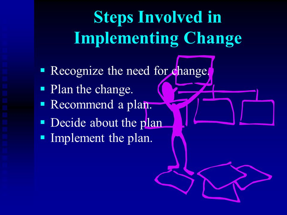 Steps Involved in Implementing Change