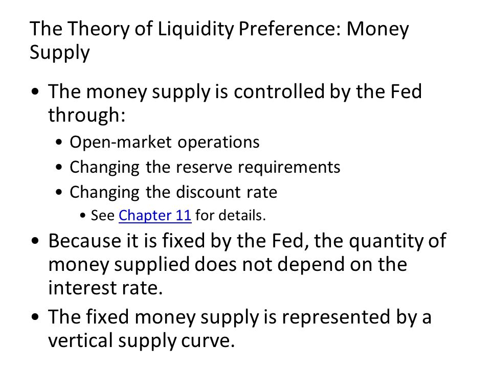 The Theory of Liquidity Preference: Money Supply